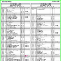 大阪府合唱祭:関西大学混声合唱団ひびき出演予定