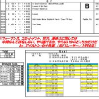 6月23日(金) 1部練