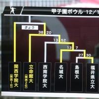 関学アメフト甲子園ボール出場おめでとう!