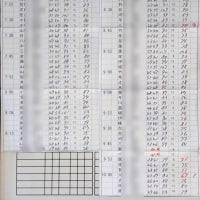 ロータリーゴルフ倶楽部 9月月例 2位 なんとも惜しい!