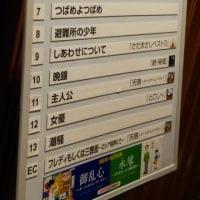 観劇11(さだまさし )