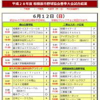 ≪試合結果報告≫