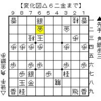 角換わり右玉・後手(3)