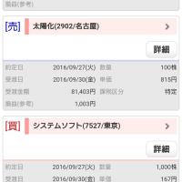 今日は4642円の利益確定!そして、明日以降の大勝狙い!