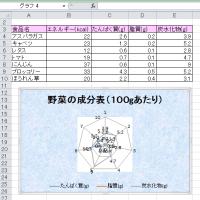 続:パソコン勉強会(PCC)