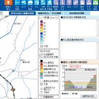 川の防災情報