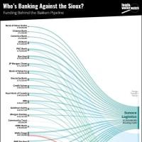 命の水を汚す事業にせっせと投資している巨大銀行さん、解約します!目を覚ましてください!