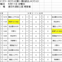 西日本OB豊田大会組合せ