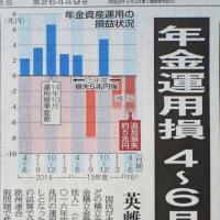 われわれの積立金=年金を安倍首相がばくち経済に投資ー10兆円の大損!(東京新聞)
