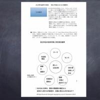 「早稲田建築AO入試(創成入試)で求められる技量のレベルとは?」