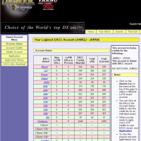 DXCC ENDORSEMENT 2017 LOTW
