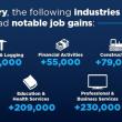米国トランプ大統領が米国製品の保護強化に乗り出すのは雇用創出が最優先事項であるからだ!!
