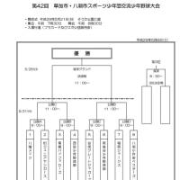 抽選結果【草加・八潮交流大会】
