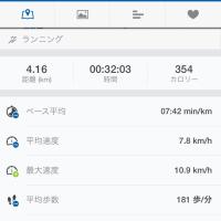 新年初ジョギング〜🎵