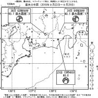 今週のまとめ - 『東海地域の週間地震活動概況(No.40)』など