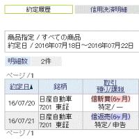129.40円高