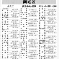 大阪大会組み合わせ!