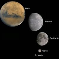 小惑星帯最大の星ケレスに正体不明の光る点…NASA探査船が撮影
