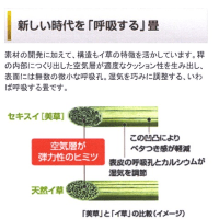天然イ草の風合いを活かしながら高い耐久性、吸湿性を実現した畳表