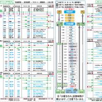28年10月改正[大幅に変更] 無料シャトルバス+中国バス運行表!