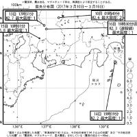 今週のまとめ - 『東海地域の週間地震活動概況(No.11)』など
