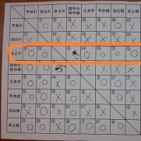 12/5  念願のV