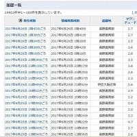 長野県南部震度5強  何故・気象庁は事前に知らせないのか