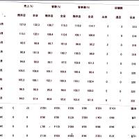 �˥ȥ�HD,15/2������414����+7.9�����4172����+7.7�����Ψ,9.9%