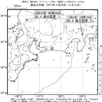 今週のまとめ - 『東海地域の週間地震活動概況(No.18)』など