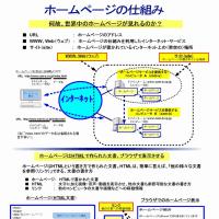 【ツボ15】インターネットの歴史と、代表的なサービス「ホームページ」の仕組み