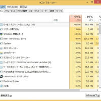 148 Windows Update