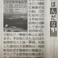 「これでもやるの? 大阪カジノ万博」の紹介記事です!