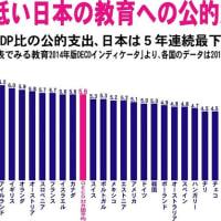 教育に出し惜しみする日本