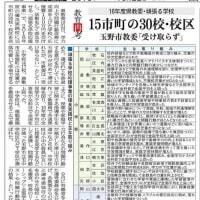 岡山県頑張る応援事業の対象校が発表されました。
