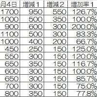 シルク2016募集申込②