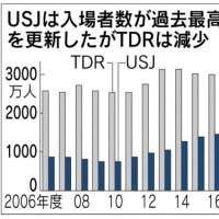 テーマパーク、入場者数で明暗 16年度 USJ、5%増 大規模投資が奏功 TDR、0.6%減 入園料値上げ響く