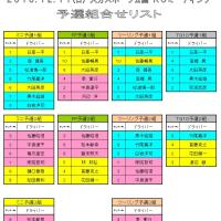 12/11(日)ORM 予選組合せ