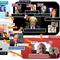 世界中でロスチャイルドが所有する中央銀行リスト