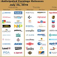 米国企業決算発表予定(2016年7月25日~29日)