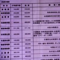 渦中の「森友学園」に、「社会講座」名目で、2015年9月5日に、安倍昭恵。その前の7月11日、「謝礼金」もらった、あのマザコン、谷川浩司・前日本将棋連盟会長が!