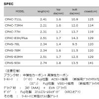 NEW CYPHLIST-HRX [NEW サイファリストHRX] CPHS-90H を購入!
