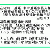 11/4 「わーくNo.68」の配布3分の2済み/高校生の育成活動「地域とひとのパトロール」案を