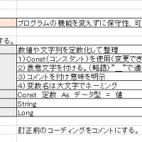 Excel VBA テクニック(201608003)
