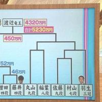 29連勝・藤井四段にCMオファー殺到 芸能事務所も関心示す