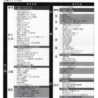 【お知らせ】暮らしの記憶 上映会