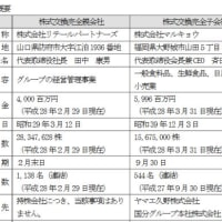 福岡のスーパーのマルキョウ,リテールパートナーズと経営統合へ