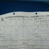 マスターズ最終日(岸川)
