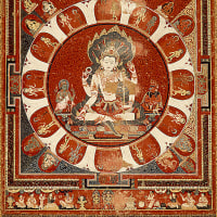Buddhism may be mother of the  quantum theory 正