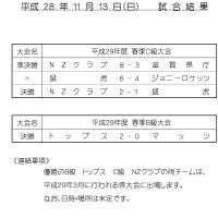 試合結果 11/13 (成年B級・C級)