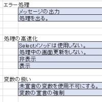 Excel VBA テクニック(201608006)